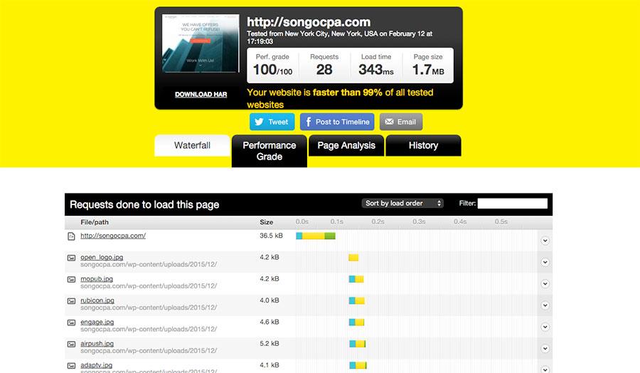 תוצאות לsongocpa.com בדיקת מהירות pingdom